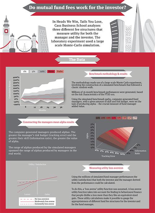 Cass infographic 1500