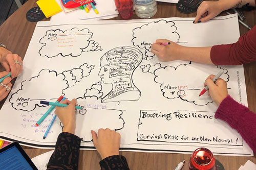 A group of people draw on a cartoon image of a human brain surrounded by clouds.