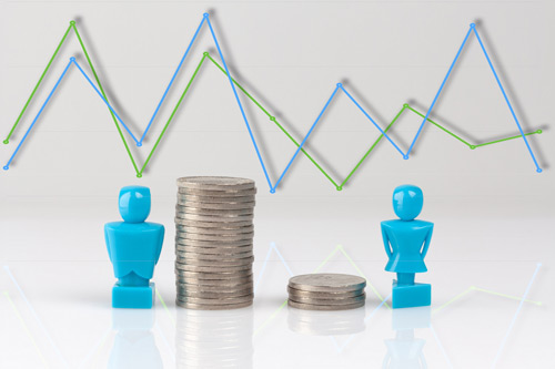 Income inequality concept shown with male and female figurines and piles of coins with line graph above.
