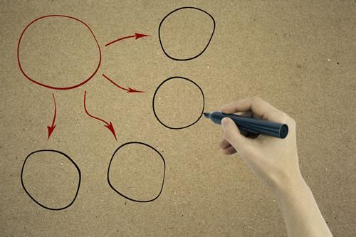 Circles and arrows representing distribution