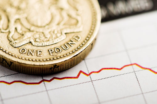 A pound coin sits on a fluctuating graph
